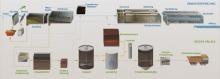 biogas_ara