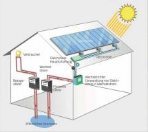 photovoltaik2