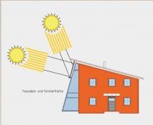 solarchtitektur2